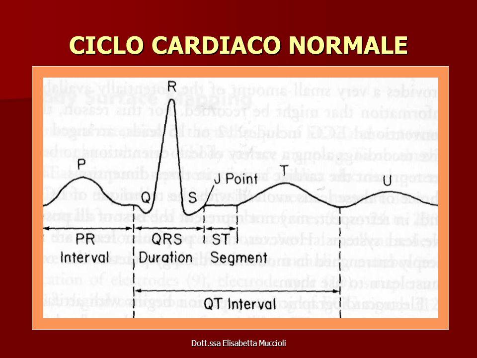 CICLO CARDIACO NORMALE