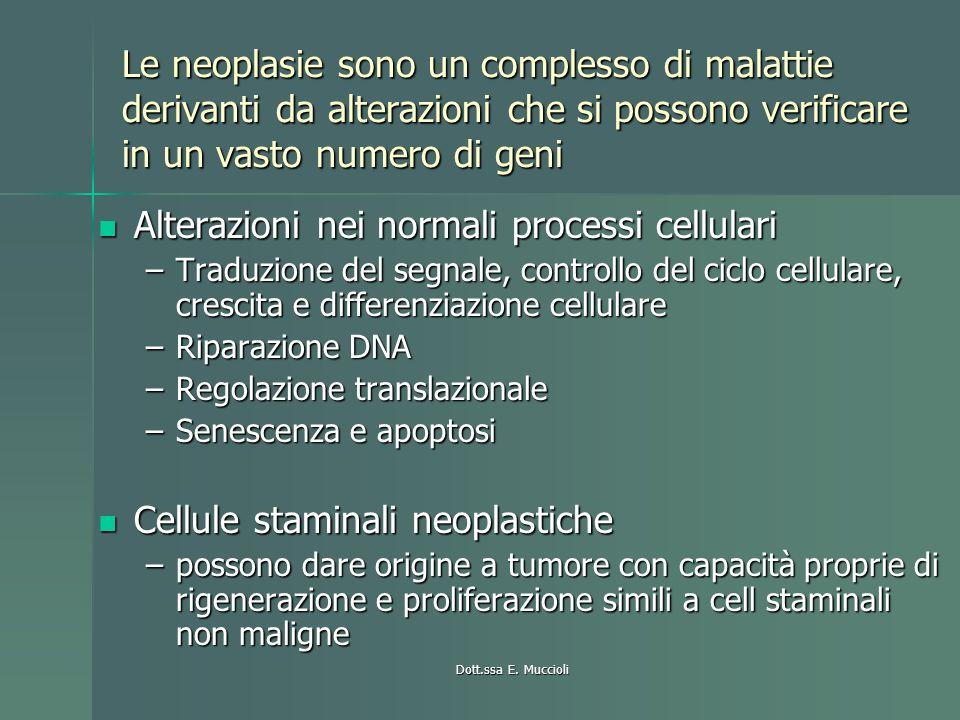 Alterazioni nei normali processi cellulari