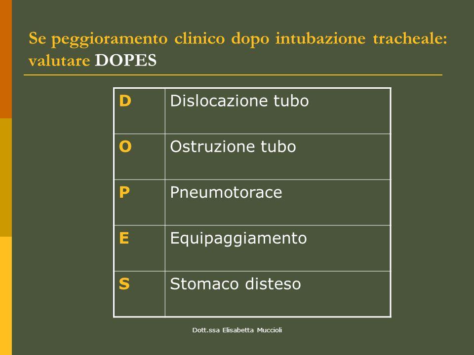 Se peggioramento clinico dopo intubazione tracheale: valutare DOPES