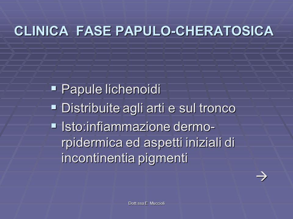 CLINICA FASE PAPULO-CHERATOSICA
