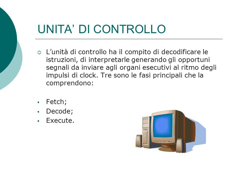 UNITA' DI CONTROLLO