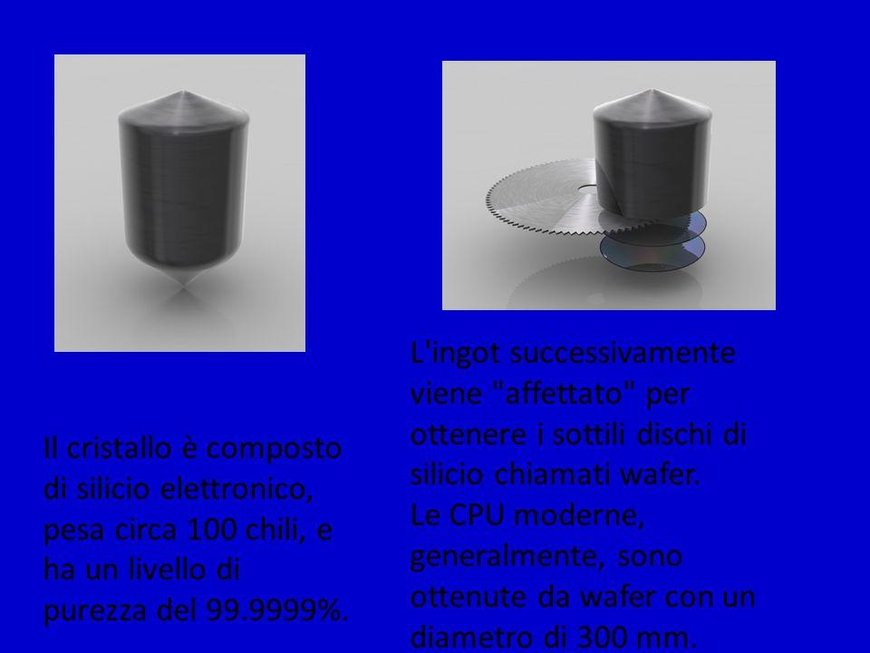 L ingot successivamente viene affettato per ottenere i sottili dischi di silicio chiamati wafer.