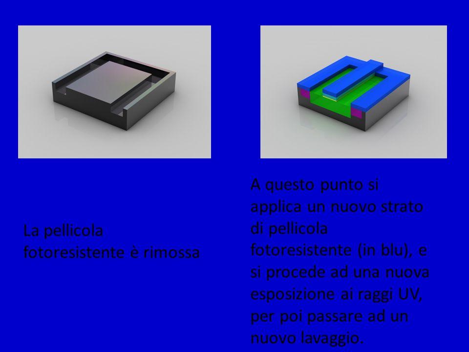 A questo punto si applica un nuovo strato di pellicola fotoresistente (in blu), e si procede ad una nuova esposizione ai raggi UV, per poi passare ad un nuovo lavaggio.