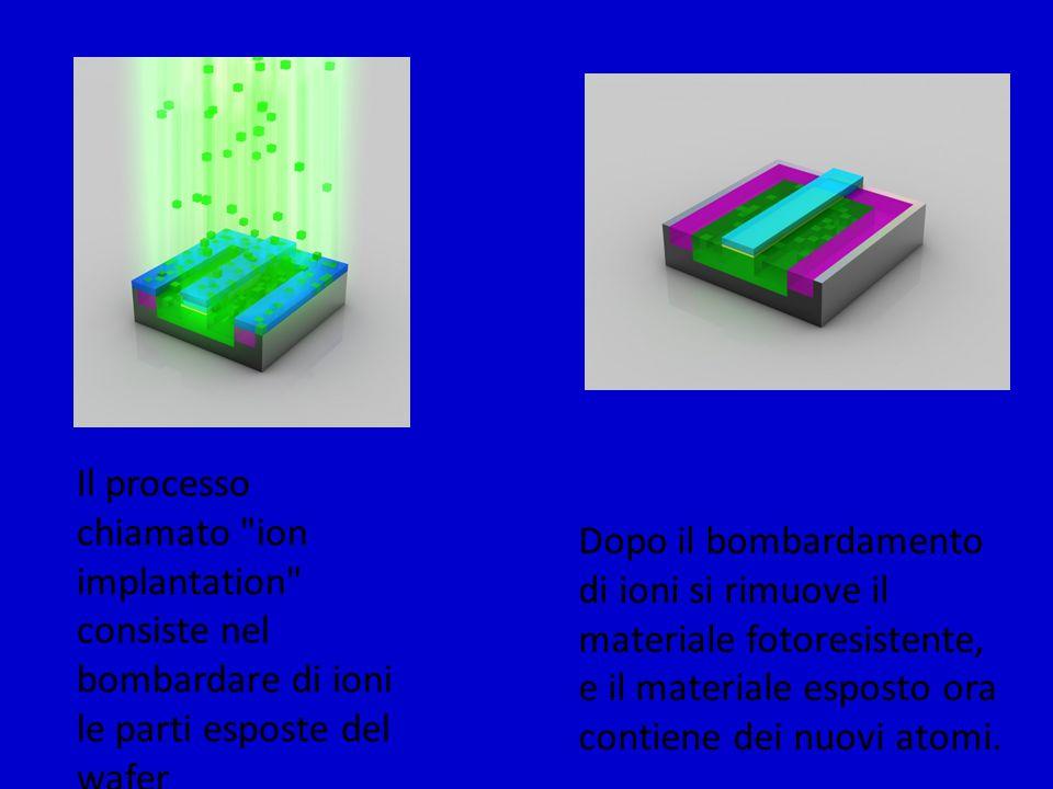 Il processo chiamato ion implantation consiste nel bombardare di ioni le parti esposte del wafer