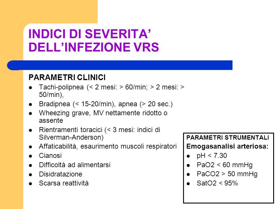 INDICI DI SEVERITA' DELL'INFEZIONE VRS