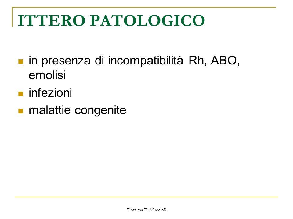 ITTERO PATOLOGICO in presenza di incompatibilità Rh, ABO, emolisi
