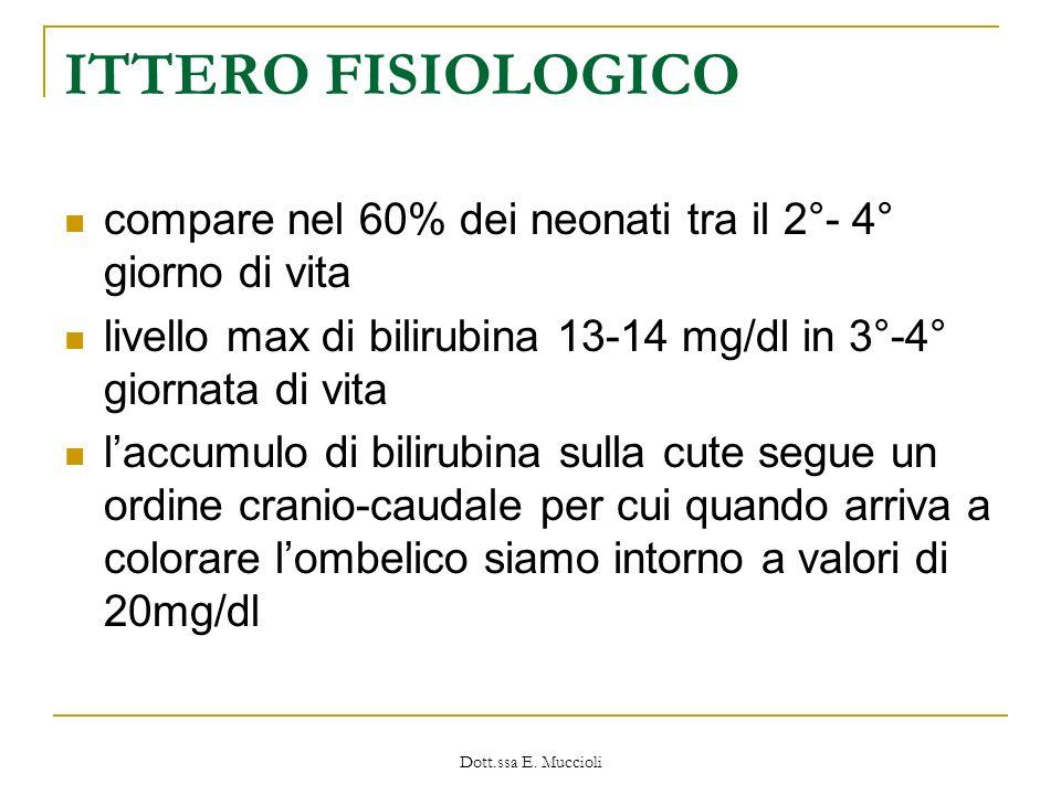 ITTERO FISIOLOGICO compare nel 60% dei neonati tra il 2°- 4° giorno di vita. livello max di bilirubina 13-14 mg/dl in 3°-4° giornata di vita.