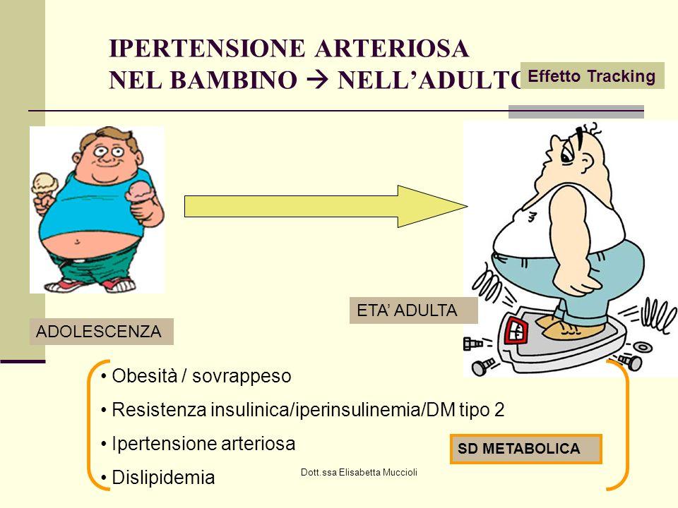 IPERTENSIONE ARTERIOSA NEL BAMBINO  NELL'ADULTO