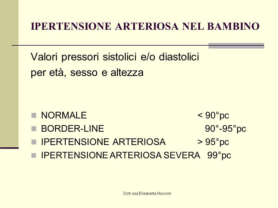 IPERTENSIONE ARTERIOSA NEL BAMBINO