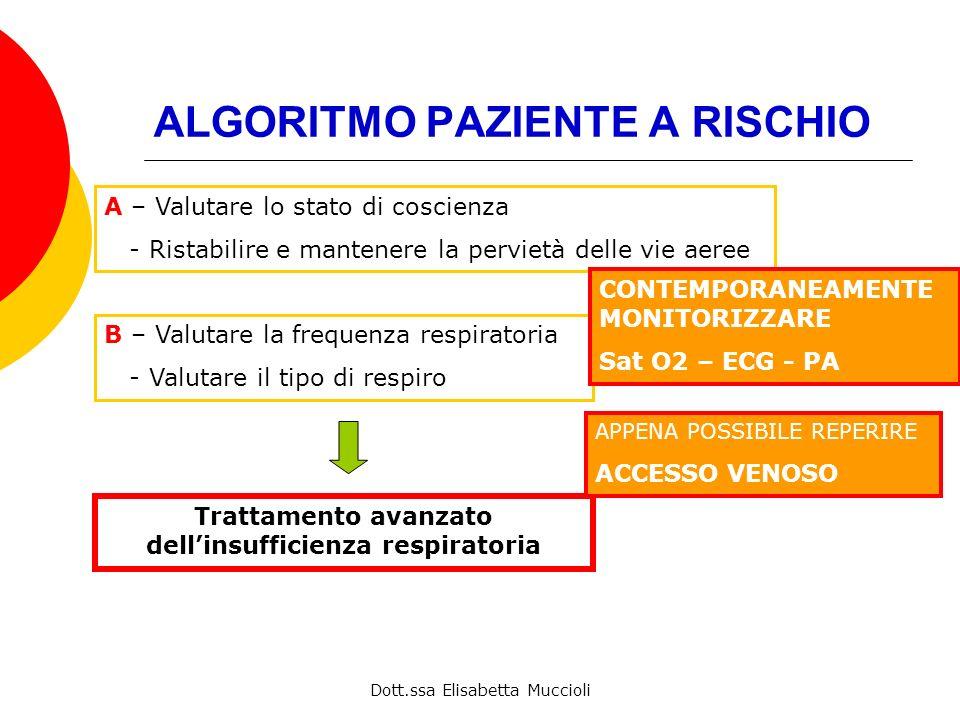 ALGORITMO PAZIENTE A RISCHIO