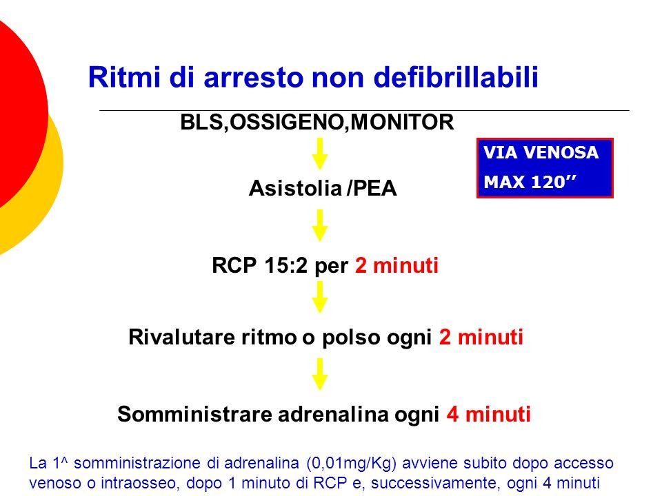 Ritmi di arresto non defibrillabili