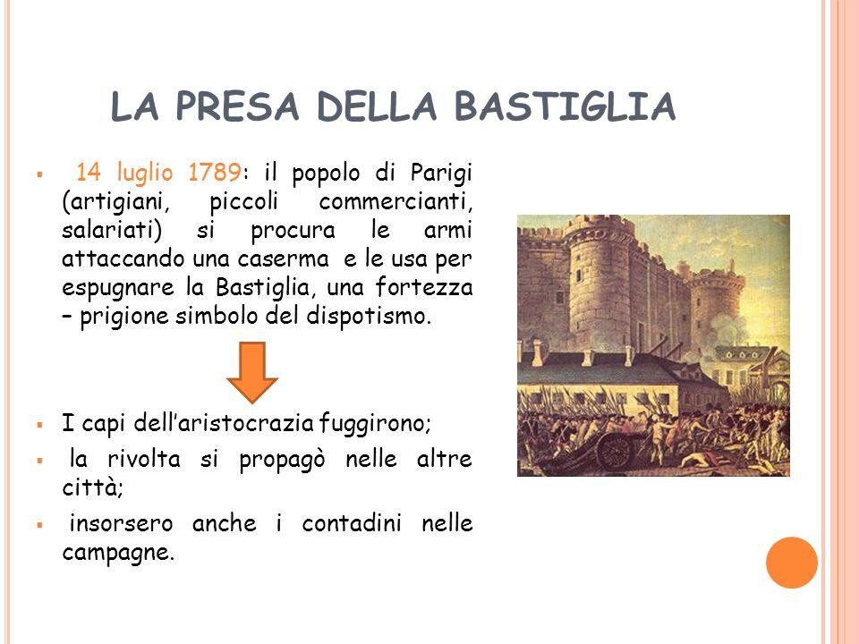 LA PRESA DELLA BASTIGLIA