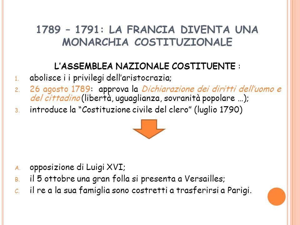 1789 – 1791: LA FRANCIA DIVENTA UNA MONARCHIA COSTITUZIONALE