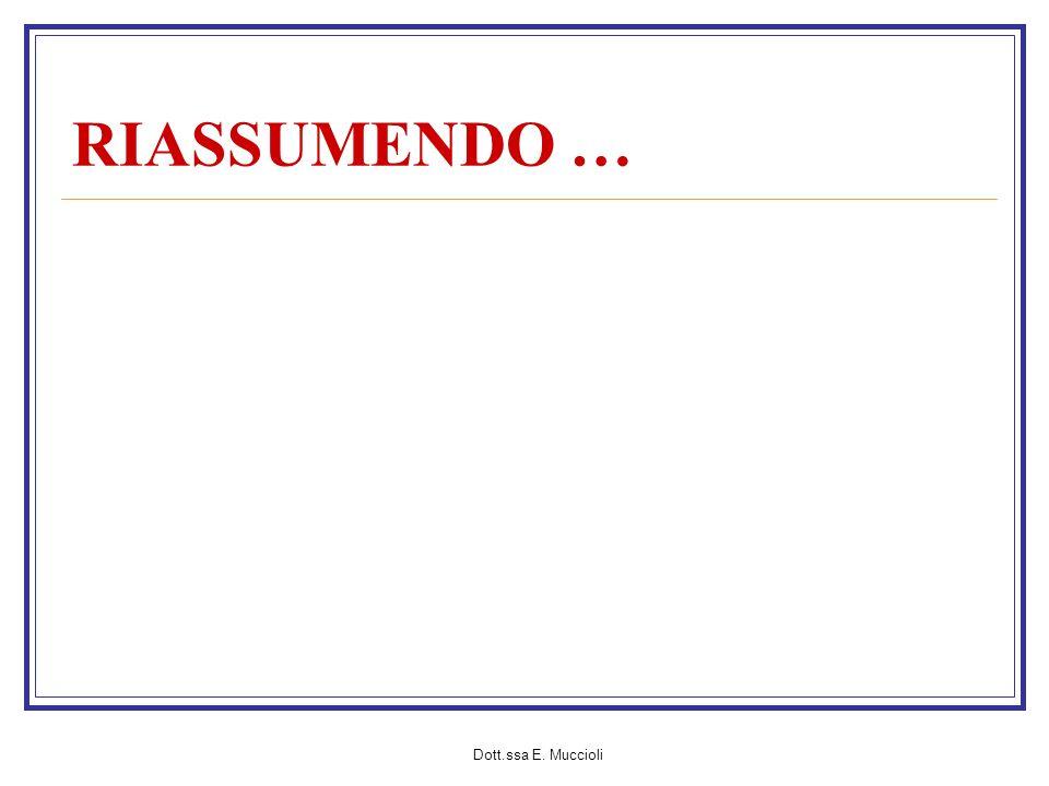 RIASSUMENDO … Dott.ssa E. Muccioli
