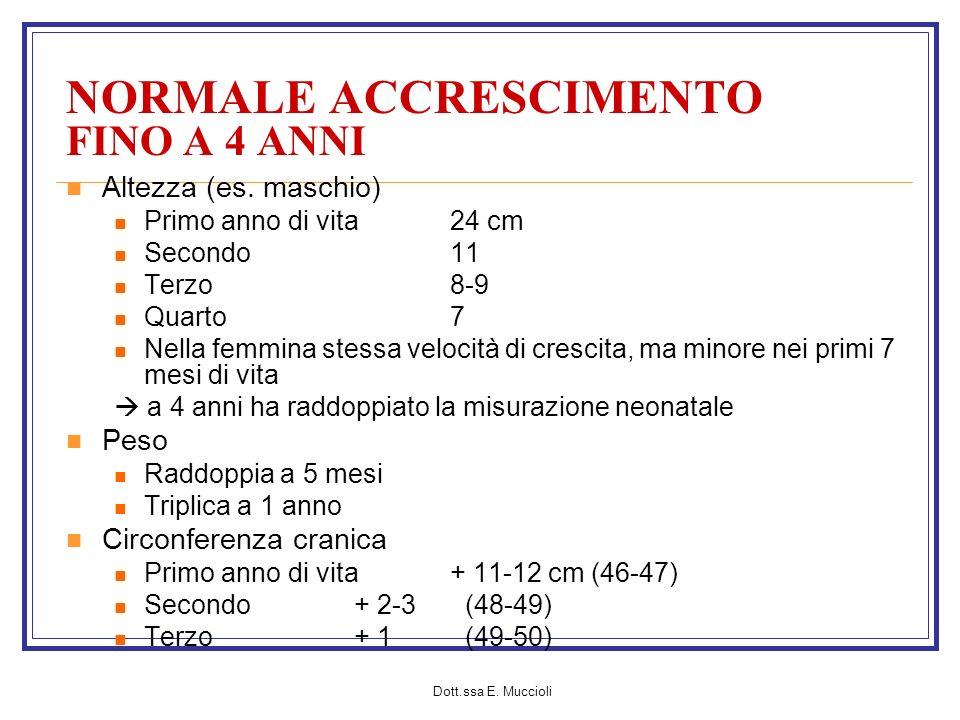 NORMALE ACCRESCIMENTO FINO A 4 ANNI