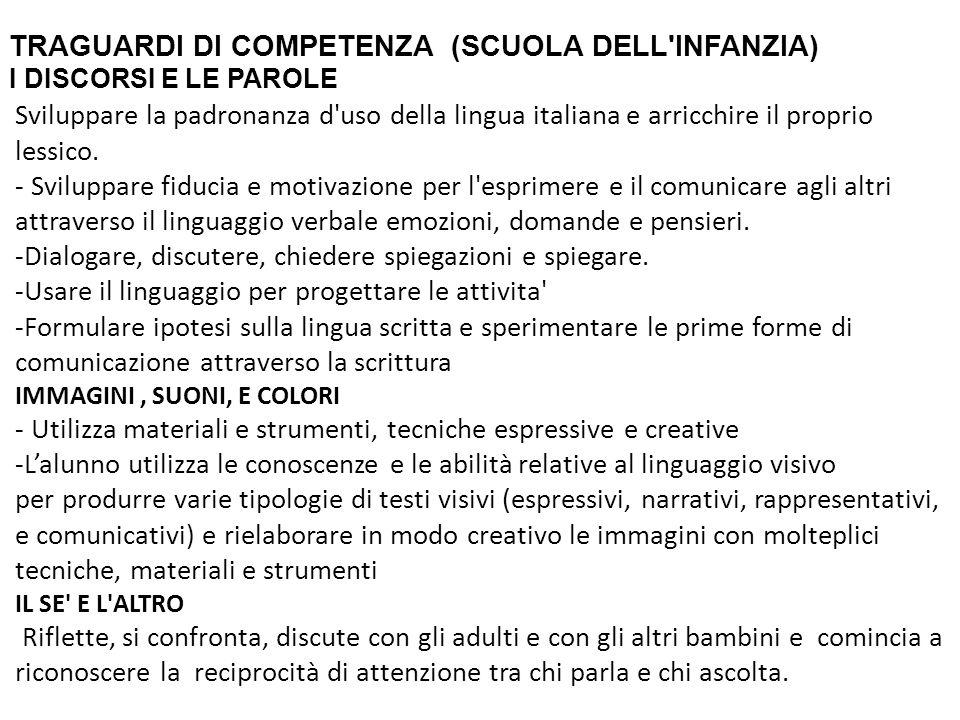 TRAGUARDI DI COMPETENZA (SCUOLA DELL INFANZIA)