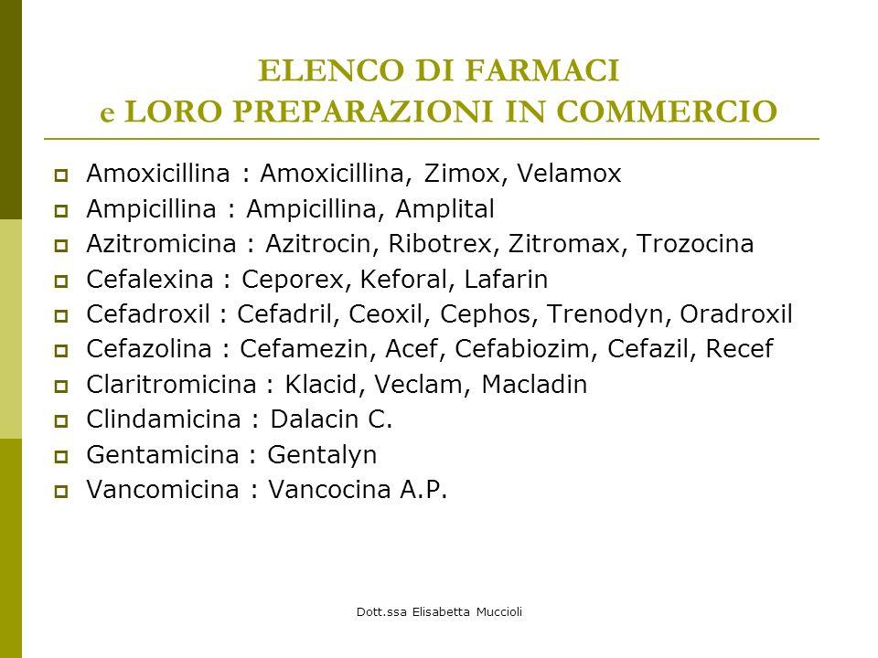 ELENCO DI FARMACI e LORO PREPARAZIONI IN COMMERCIO