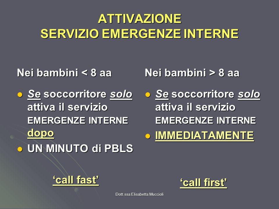 ATTIVAZIONE SERVIZIO EMERGENZE INTERNE