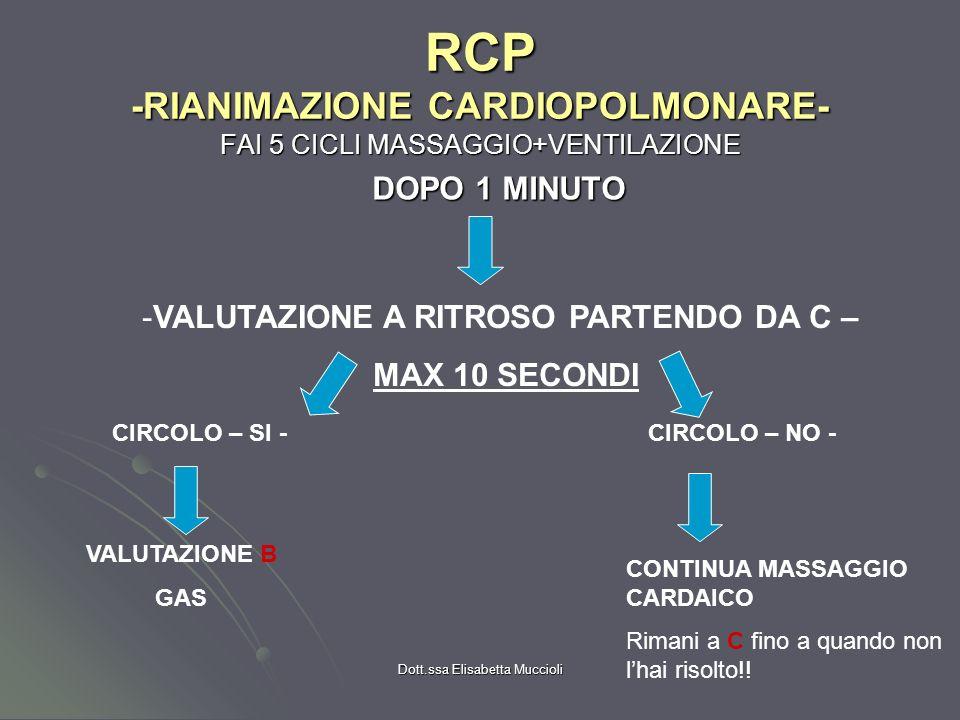 RCP -RIANIMAZIONE CARDIOPOLMONARE- FAI 5 CICLI MASSAGGIO+VENTILAZIONE
