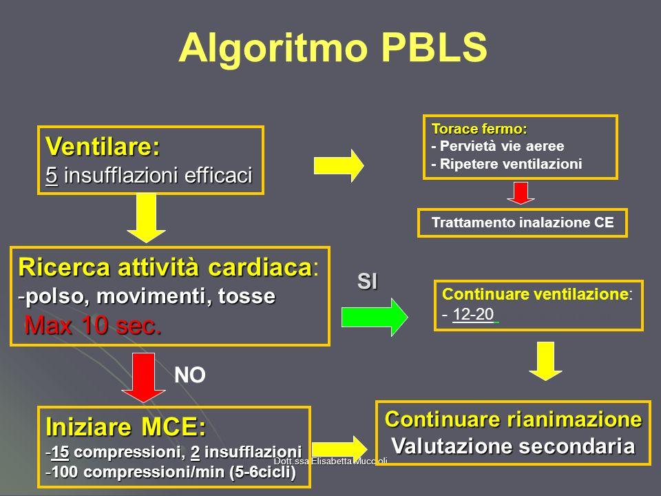 Algoritmo PBLS Ventilare: Ricerca attività cardiaca: Iniziare MCE: