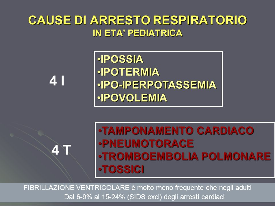 CAUSE DI ARRESTO RESPIRATORIO IN ETA' PEDIATRICA