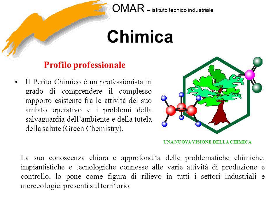 Profilo professionale UNA NUOVA VISIONE DELLA CHIMICA