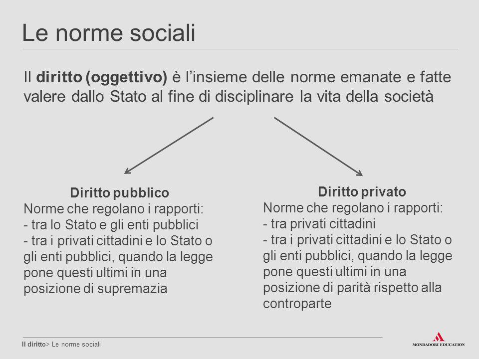 Le norme sociali Il diritto (oggettivo) è l'insieme delle norme emanate e fatte valere dallo Stato al fine di disciplinare la vita della società.
