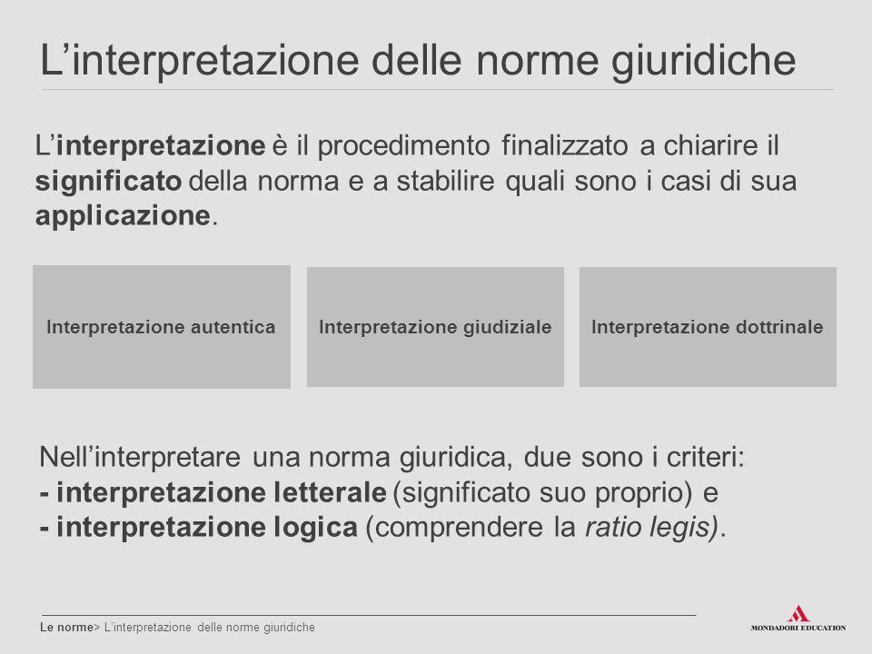 Interpretazione autentica Interpretazione dottrinale