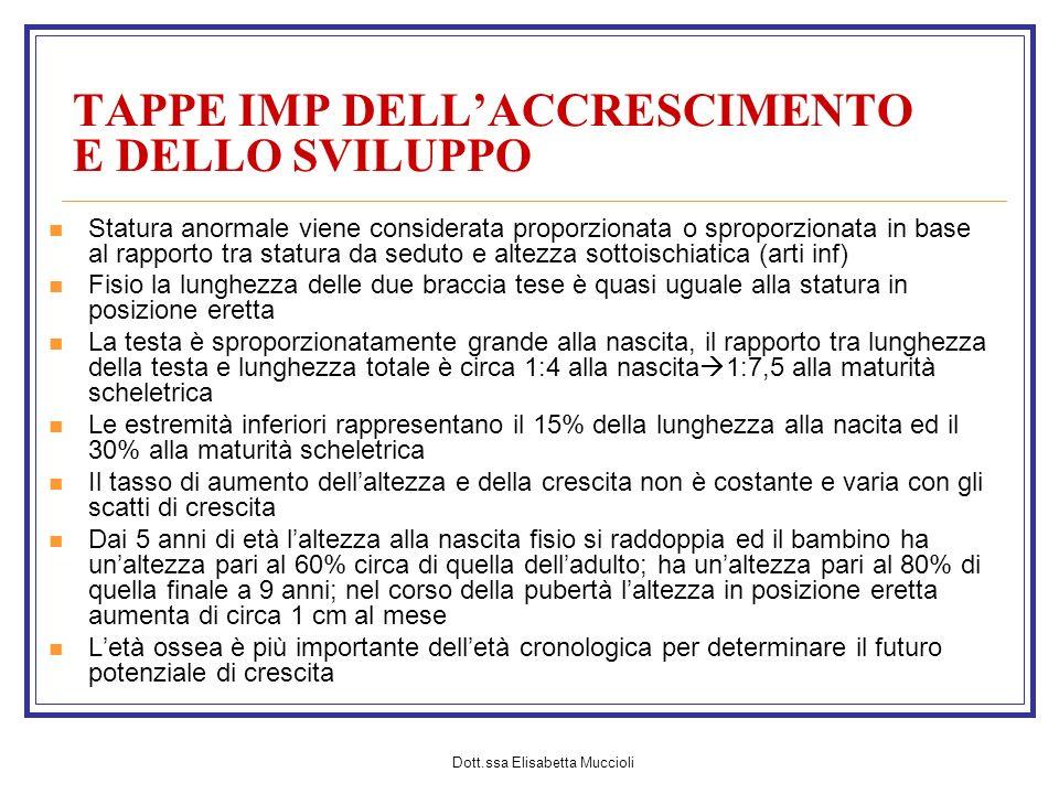 TAPPE IMP DELL'ACCRESCIMENTO E DELLO SVILUPPO