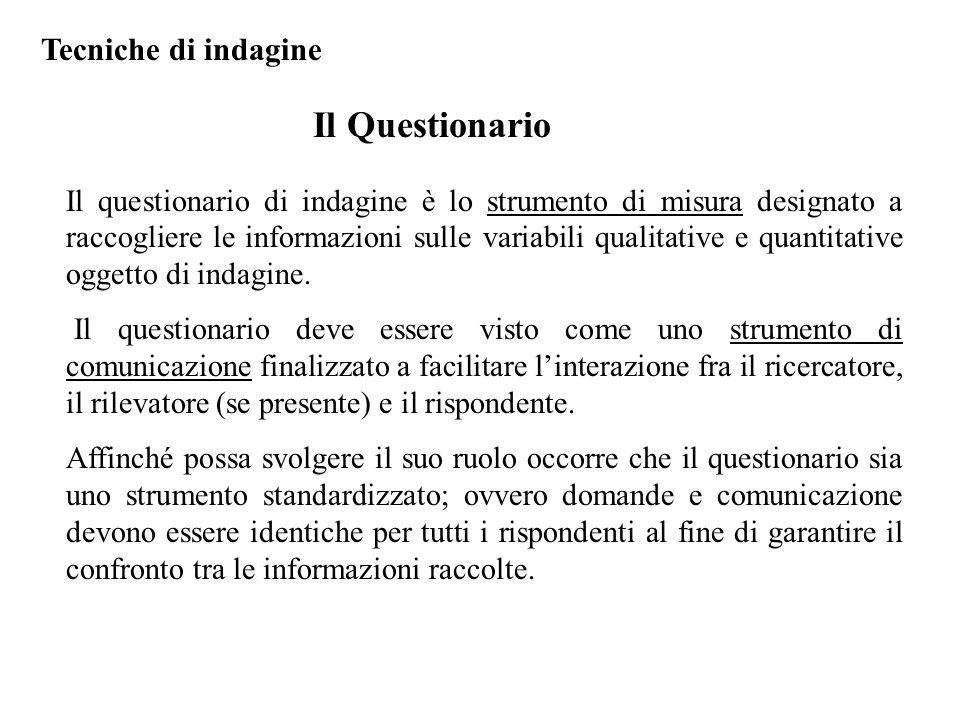 Il Questionario Tecniche di indagine