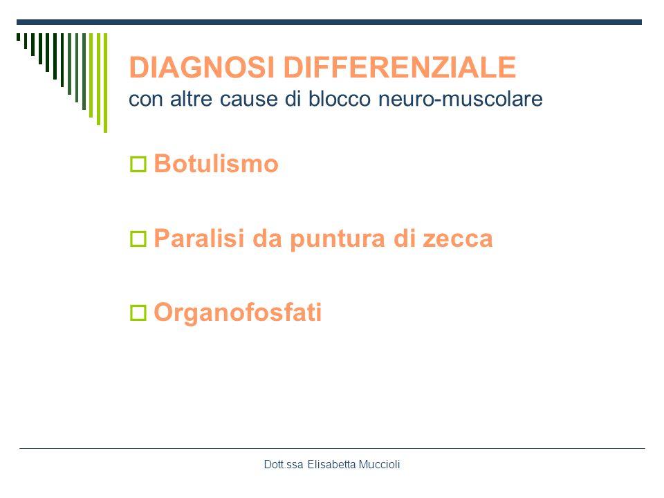 DIAGNOSI DIFFERENZIALE con altre cause di blocco neuro-muscolare