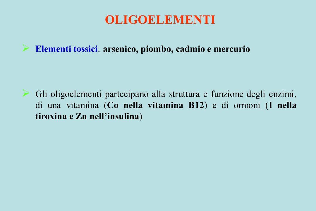 OLIGOELEMENTI Elementi tossici: arsenico, piombo, cadmio e mercurio
