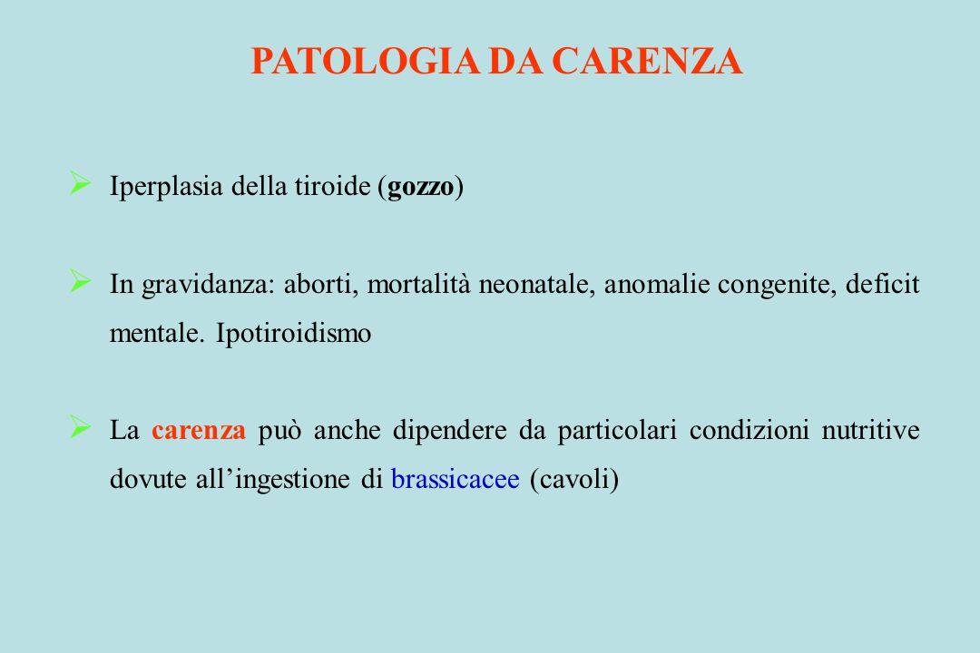 PATOLOGIA DA CARENZA Iperplasia della tiroide (gozzo)