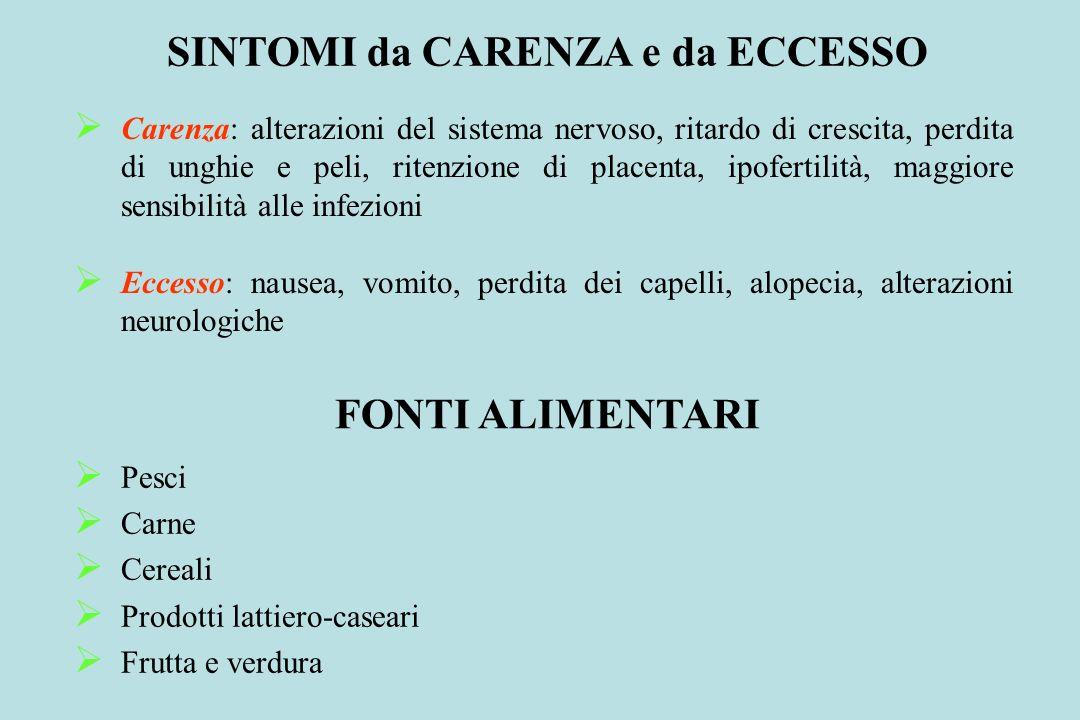 SINTOMI da CARENZA e da ECCESSO