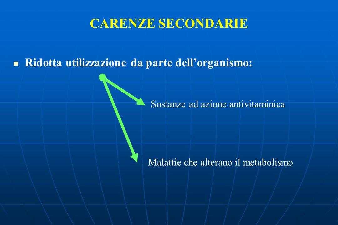 CARENZE SECONDARIE Ridotta utilizzazione da parte dell'organismo: