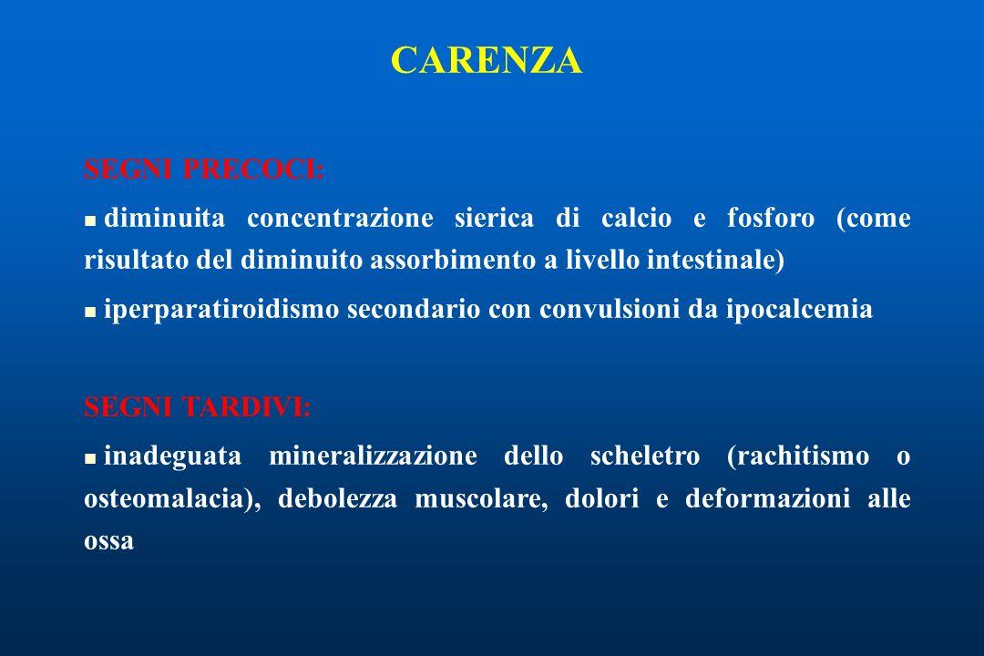 CARENZA SEGNI PRECOCI: