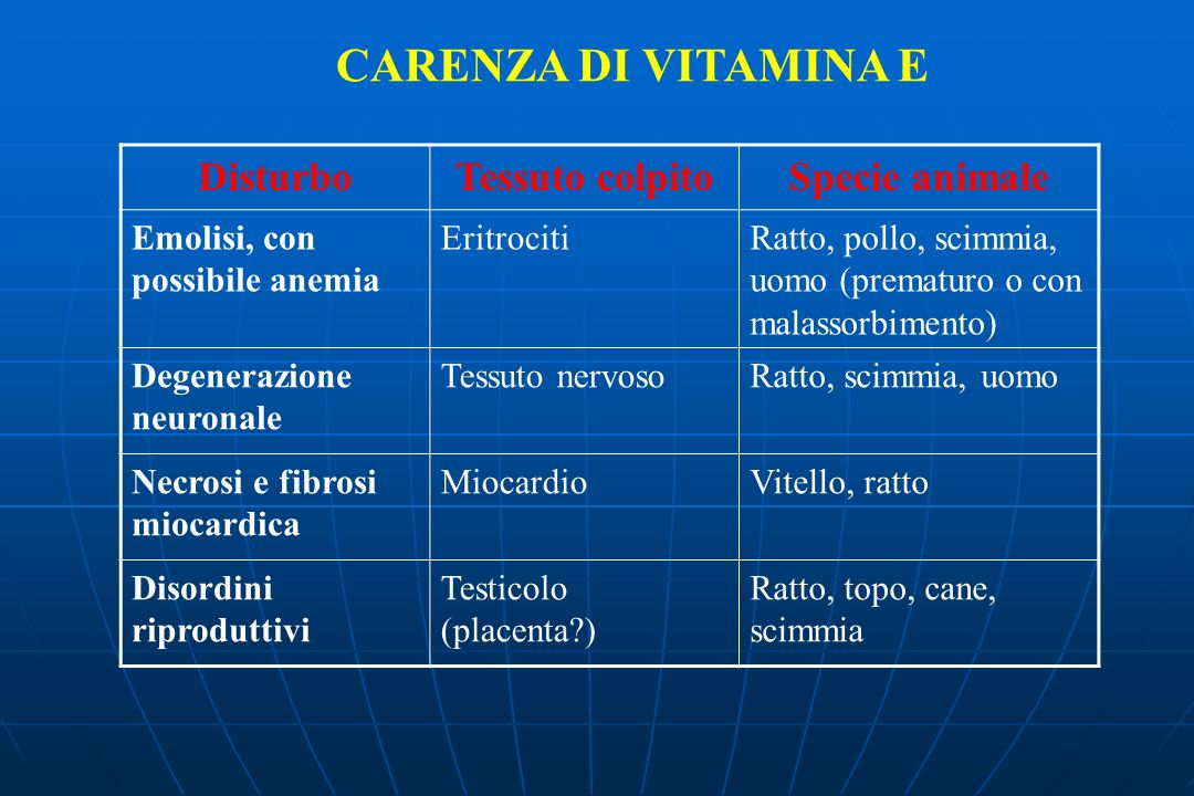 CARENZA DI VITAMINA E Disturbo Tessuto colpito Specie animale