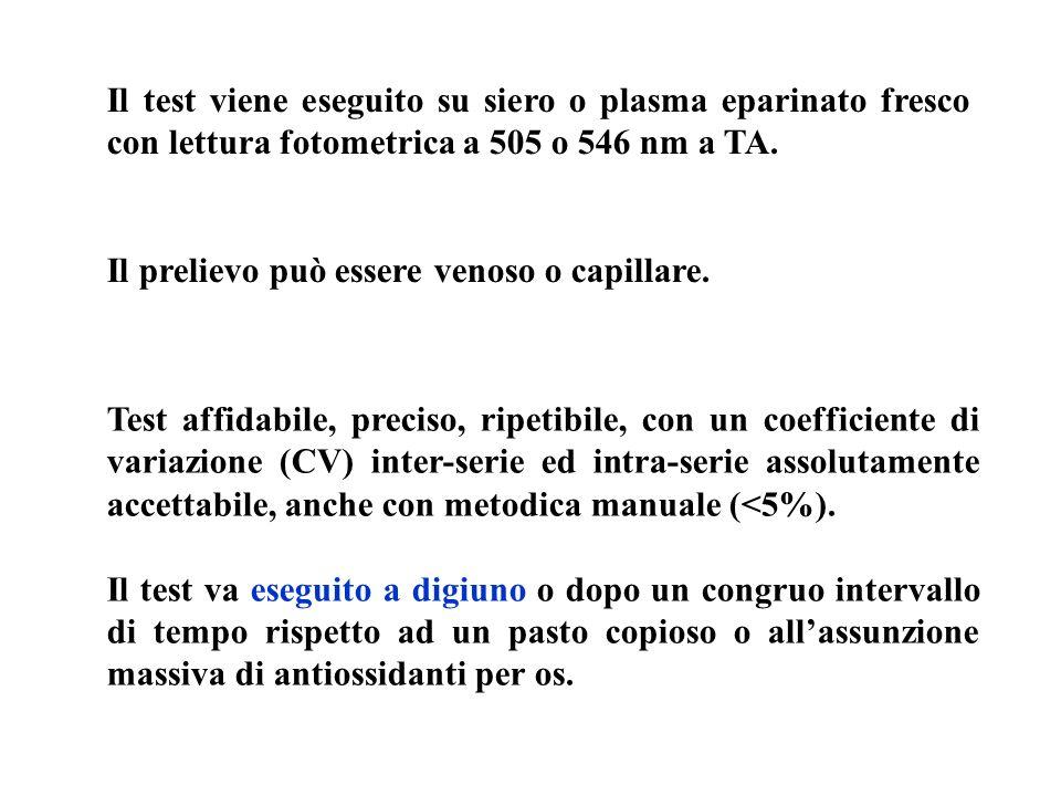 Il test viene eseguito su siero o plasma eparinato fresco con lettura fotometrica a 505 o 546 nm a TA.