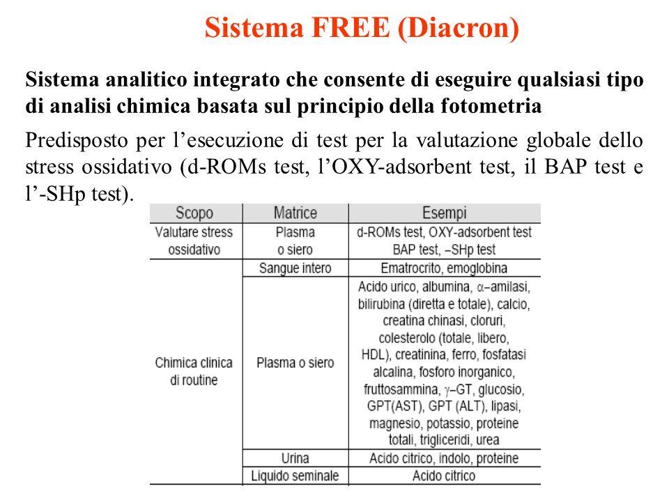 Sistema FREE (Diacron)