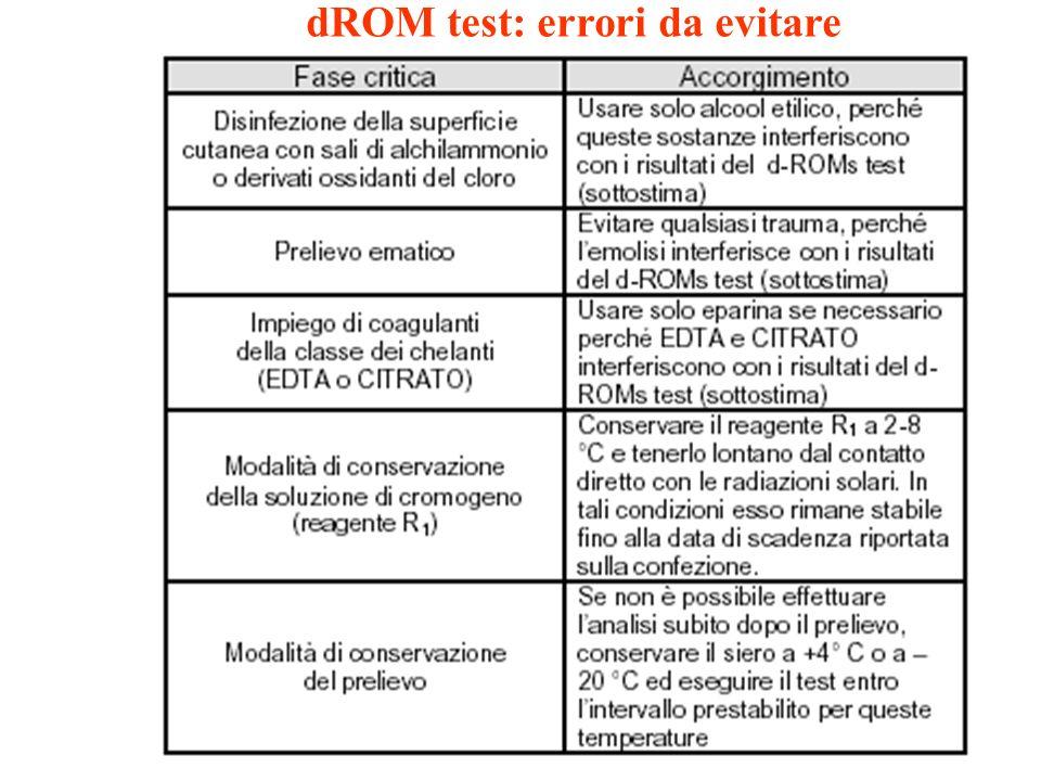 dROM test: errori da evitare