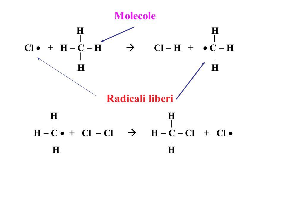 Molecole Radicali liberi