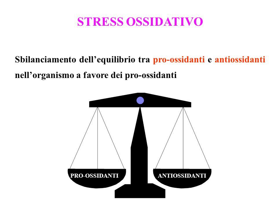 STRESS OSSIDATIVO Sbilanciamento dell'equilibrio tra pro-ossidanti e antiossidanti nell'organismo a favore dei pro-ossidanti.