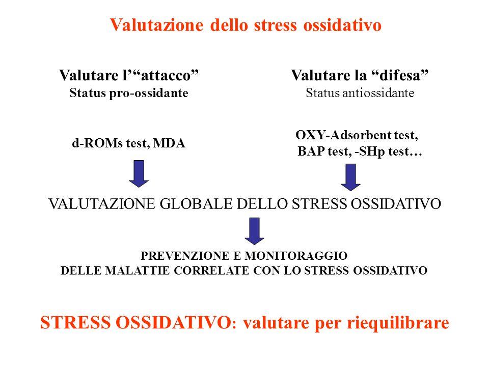 STRESS OSSIDATIVO: valutare per riequilibrare