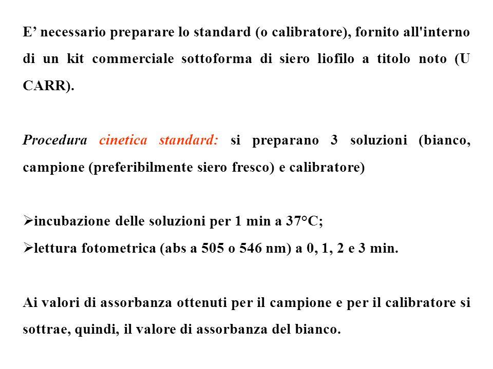 E' necessario preparare lo standard (o calibratore), fornito all interno di un kit commerciale sottoforma di siero liofilo a titolo noto (U CARR).