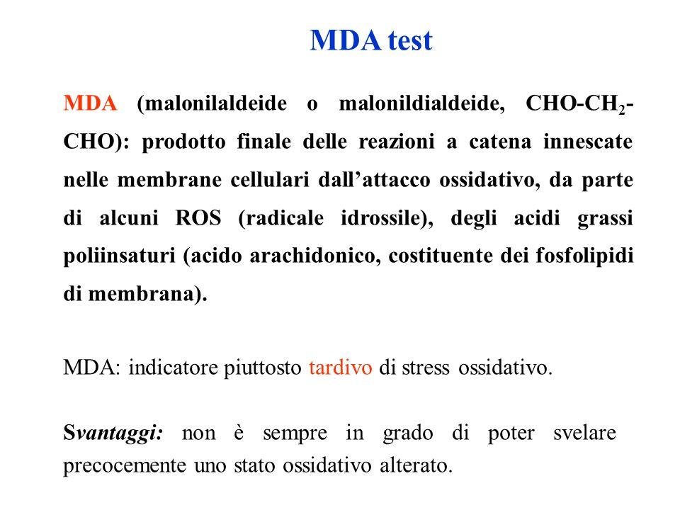 MDA test