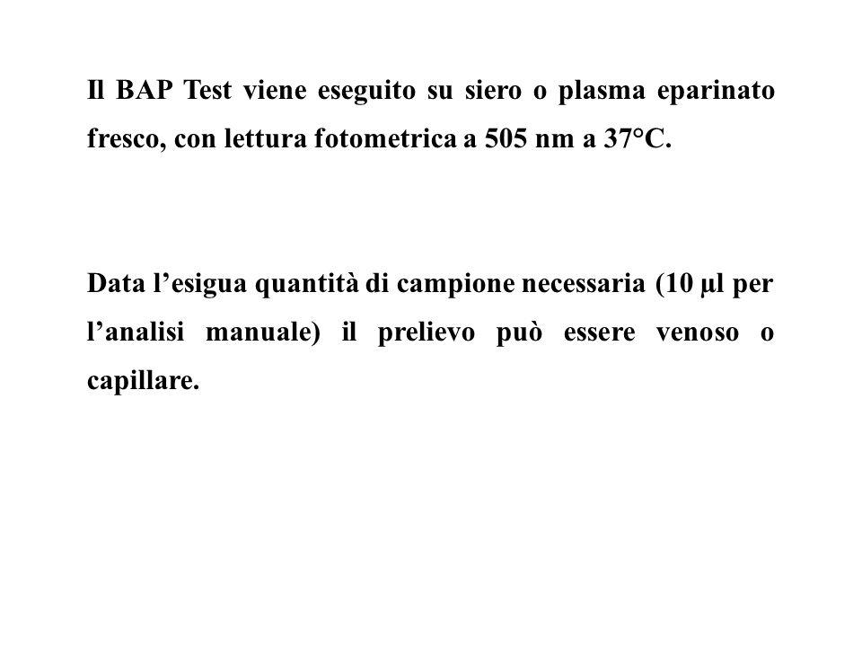 Il BAP Test viene eseguito su siero o plasma eparinato fresco, con lettura fotometrica a 505 nm a 37°C.