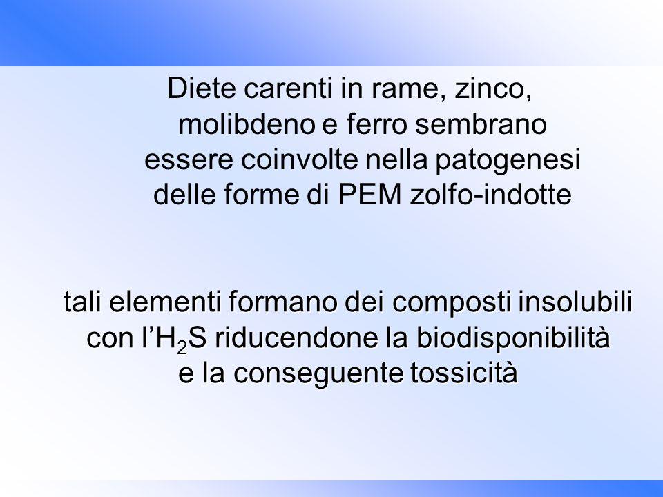 tali elementi formano dei composti insolubili