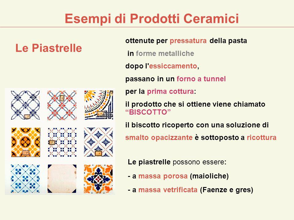 Esempi di Prodotti Ceramici