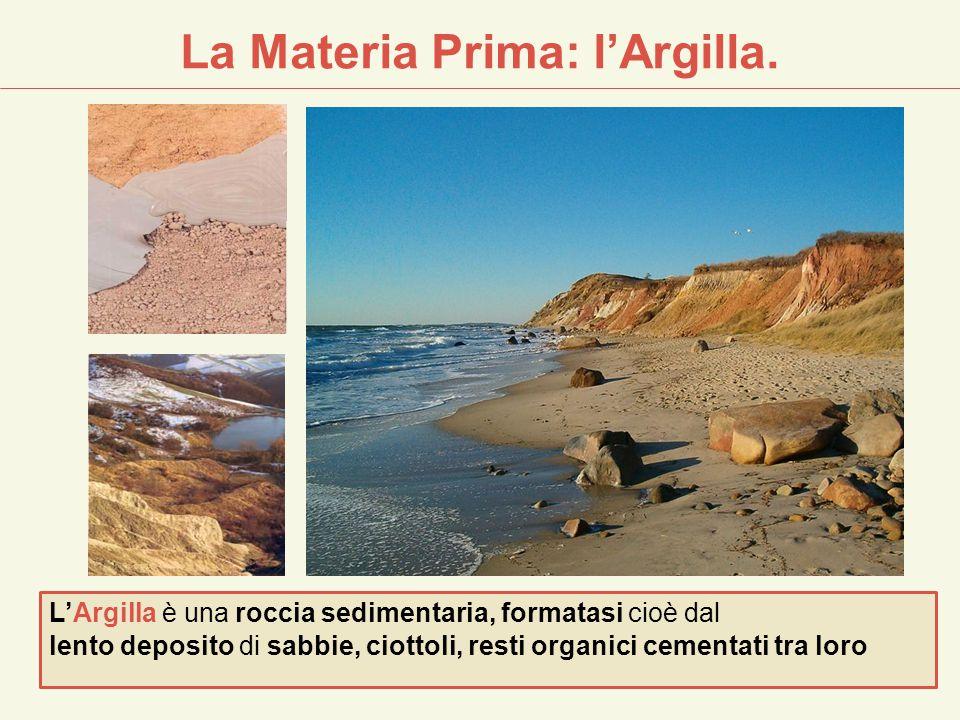 La Materia Prima: l'Argilla.