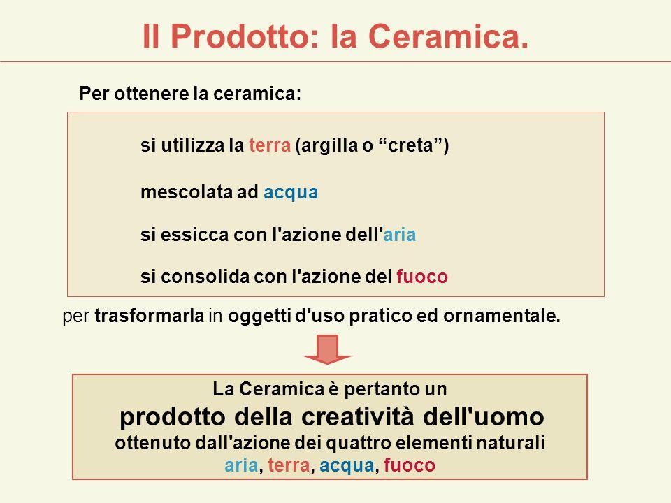Il Prodotto: la Ceramica.